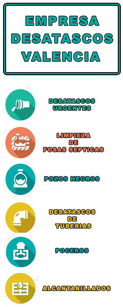 empresa de desatascos en Valencia